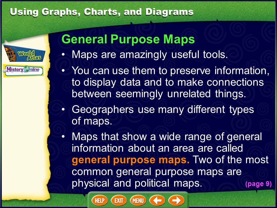 Using Graphs Charts And Diagrams General Purpose Maps Maps Are Amazingly Useful Tools