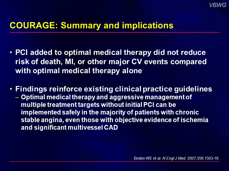 COURAGE: Summary and implications PCI added to optimal medical therapy did not reduce risk of death, MI, or other major CV events compared with optimal medical therapy alone Findings reinforce existing clinical practice guidelines –Optimal medical therapy and aggressive management of multiple treatment targets without initial PCI can be implemented safely in the majority of patients with chronic stable angina, even those with objective evidence of ischemia and significant multivessel CAD Boden WE et al.