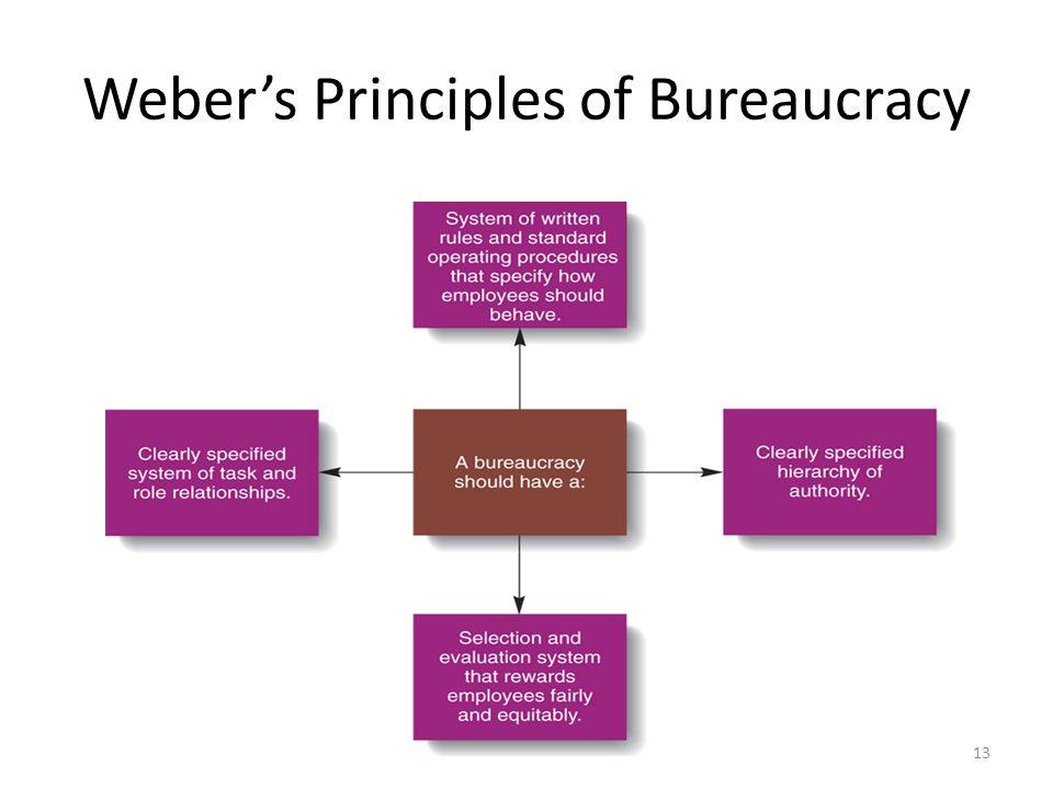 Weber's Principles of Bureaucracy 13