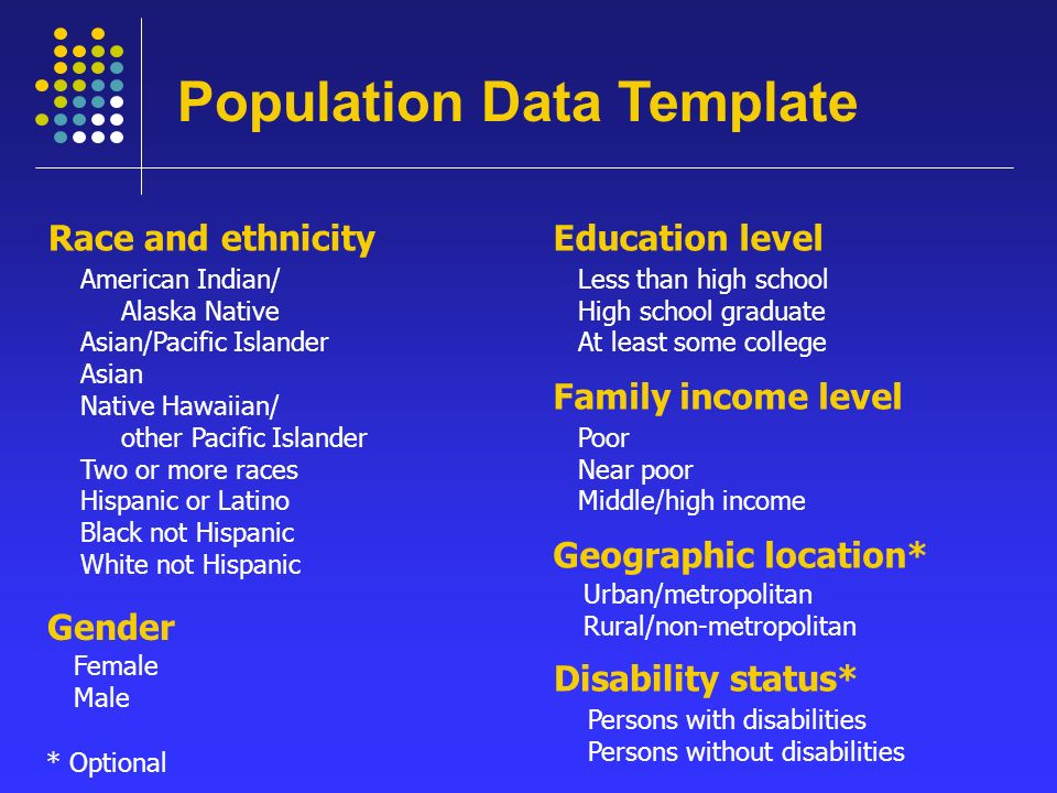 Population Data Template Race and ethnicity Gender Family income level Education level Geographic location* Disability status* Female Male Less than high school High school graduate At least some college Poor Near poor Middle/high income Urban/metropolitan Rural/non-metropolitan Persons with disabilities Persons without disabilities American Indian/ Alaska Native Asian/Pacific Islander Asian Native Hawaiian/ other Pacific Islander Two or more races Hispanic or Latino Black not Hispanic White not Hispanic * Optional