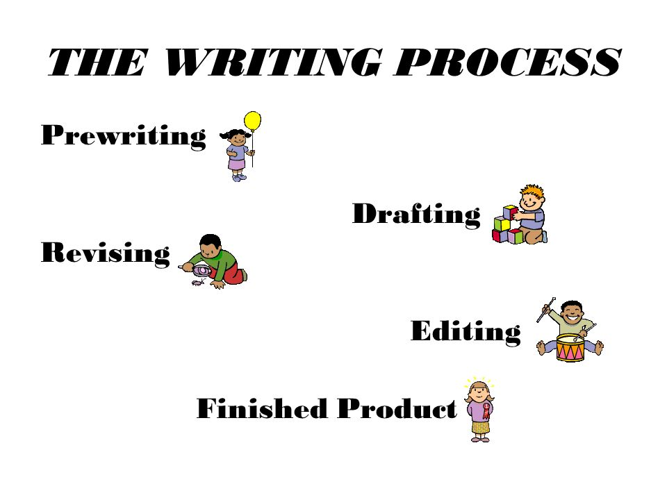 THE WRITING PROCESS Prewriting Drafting Revising Editing Finished Product