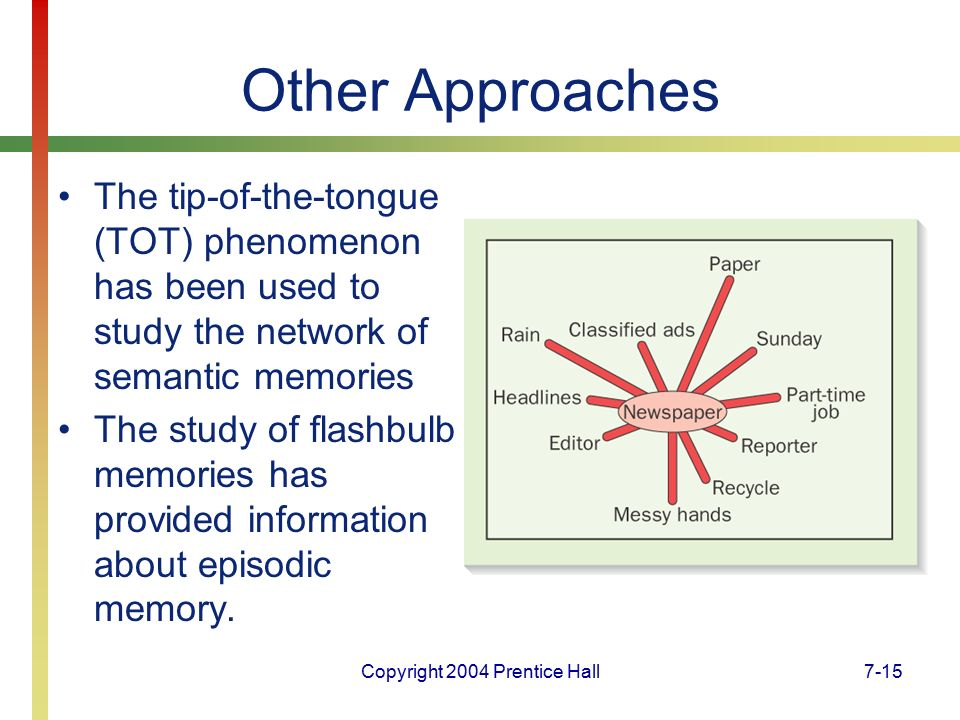 Copyright 2004 Prentice Hall7-15 Other Approaches The tip-of-the-tongue (TOT) phenomenon has been used to study the network of semantic memories The study of flashbulb memories has provided information about episodic memory.