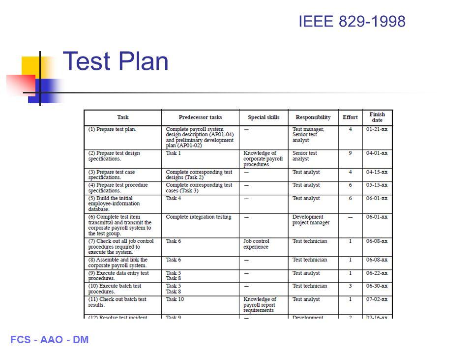 Test Plan Template IEEE 8291998 Format - softwaremonster.info