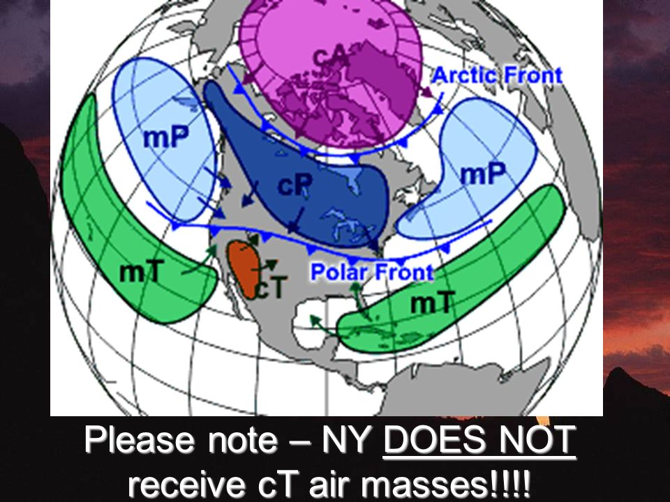 Please note – NY DOES NOT receive cT air masses!!!!