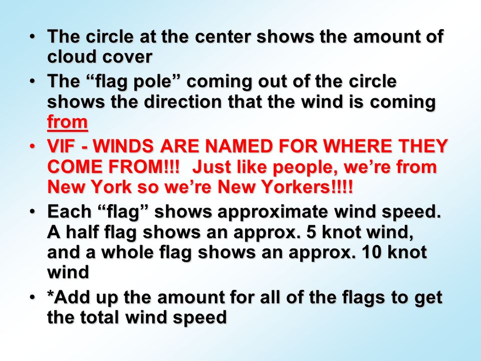 The circle at the center shows the amount of cloud coverThe circle at the center shows the amount of cloud cover The flag pole coming out of the circle shows the direction that the wind is coming fromThe flag pole coming out of the circle shows the direction that the wind is coming from VIF - WINDS ARE NAMED FOR WHERE THEY COME FROM!!.