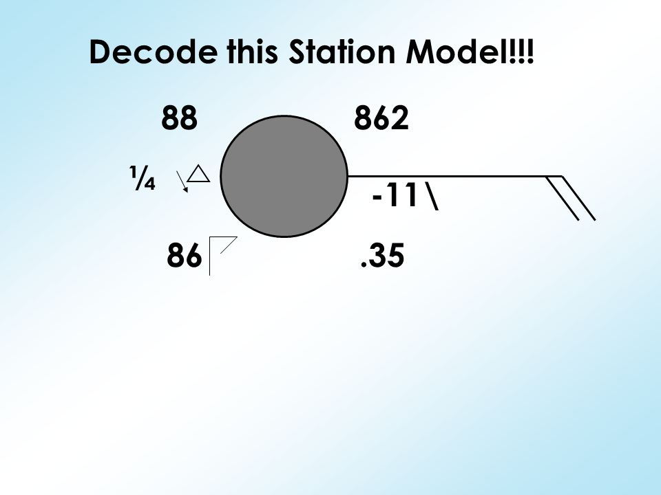 88 ¼ \.35 Decode this Station Model!!!