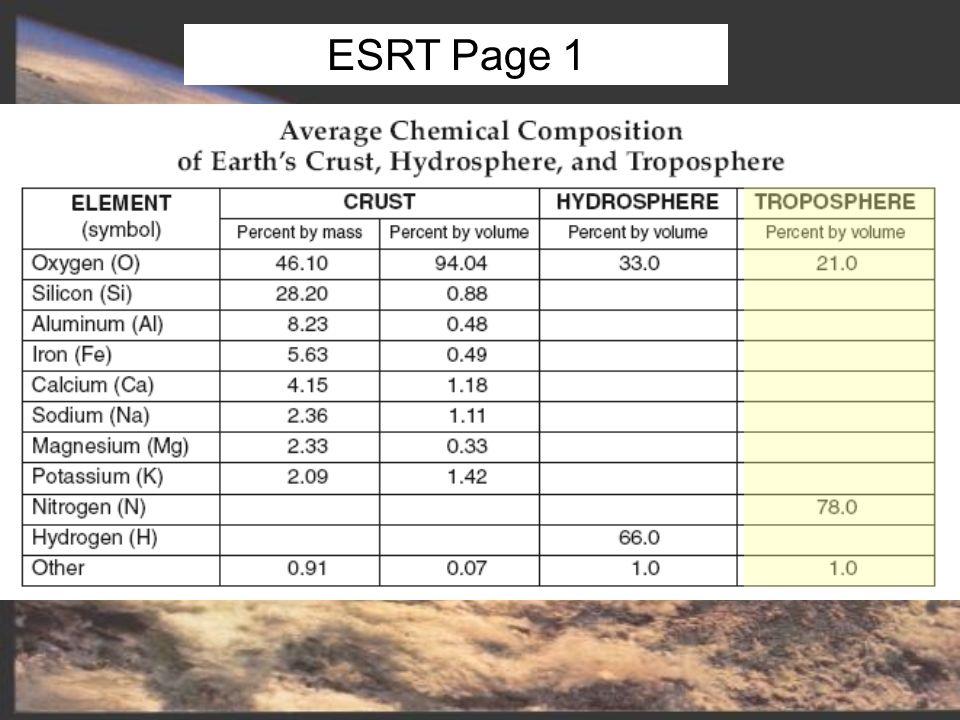 ESRT Page 1
