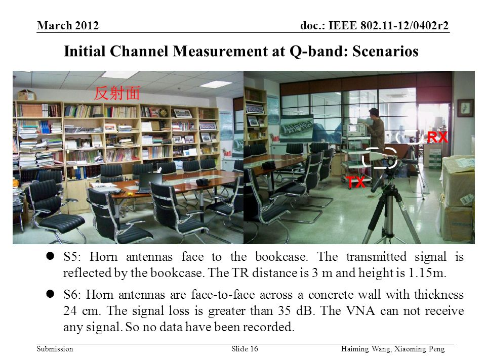 doc.: IEEE /0402r2 Submission Initial Channel Measurement at Q-band: Scenarios S5: Horn antennas face to the bookcase.