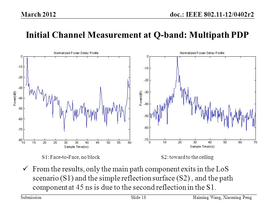 doc.: IEEE /0402r2 Submission Initial Channel Measurement at Q-band: Multipath PDP S1: Face-to-Face, no block From the results, only the main path component exits in the LoS scenario (S1) and the simple reflection surface (S2), and the path component at 45 ns is due to the second reflection in the S1.