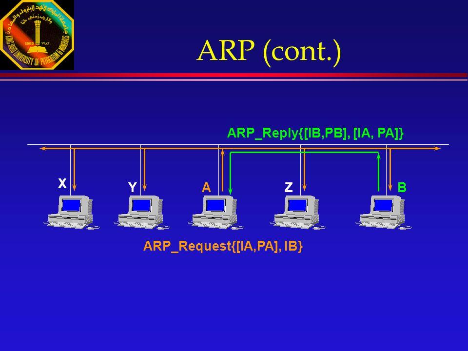 ARP (cont.) BAY X Z ARP_Request{[IA,PA], IB} ARP_Reply{[IB,PB], [IA, PA]}