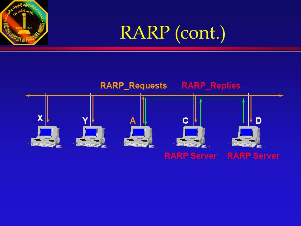RARP (cont.) DAY X C RARP_RequestsRARP_Replies RARP Server