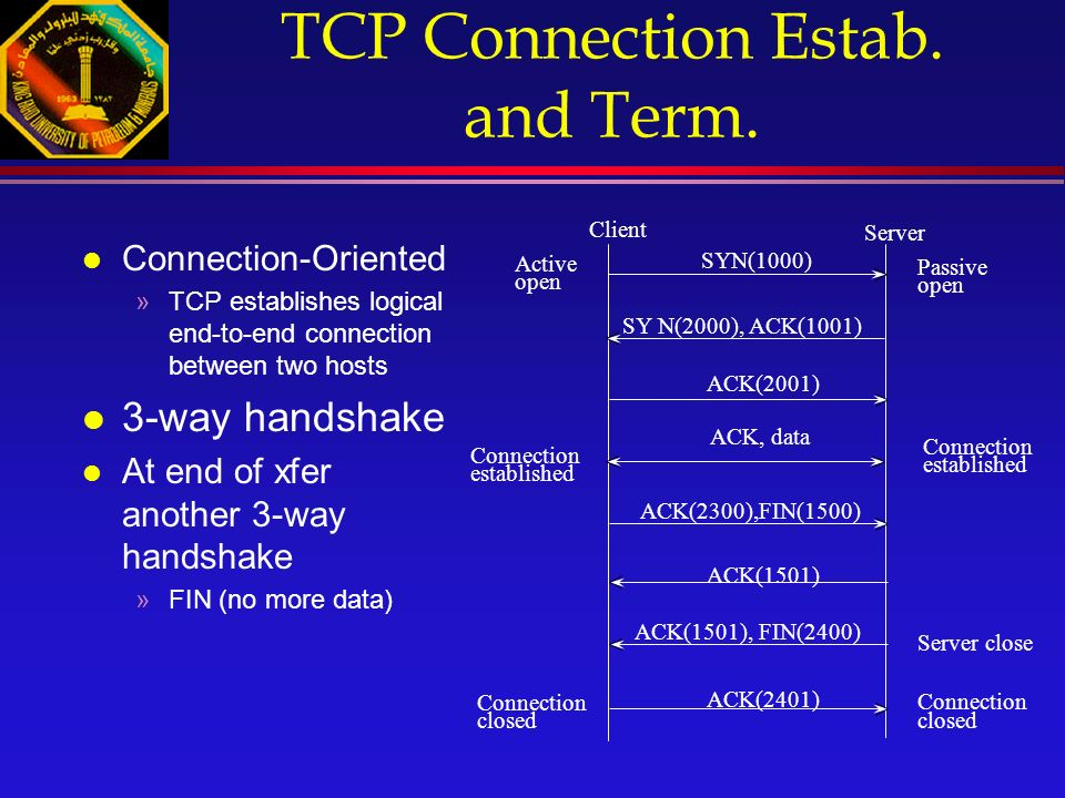 TCP Connection Estab. and Term.