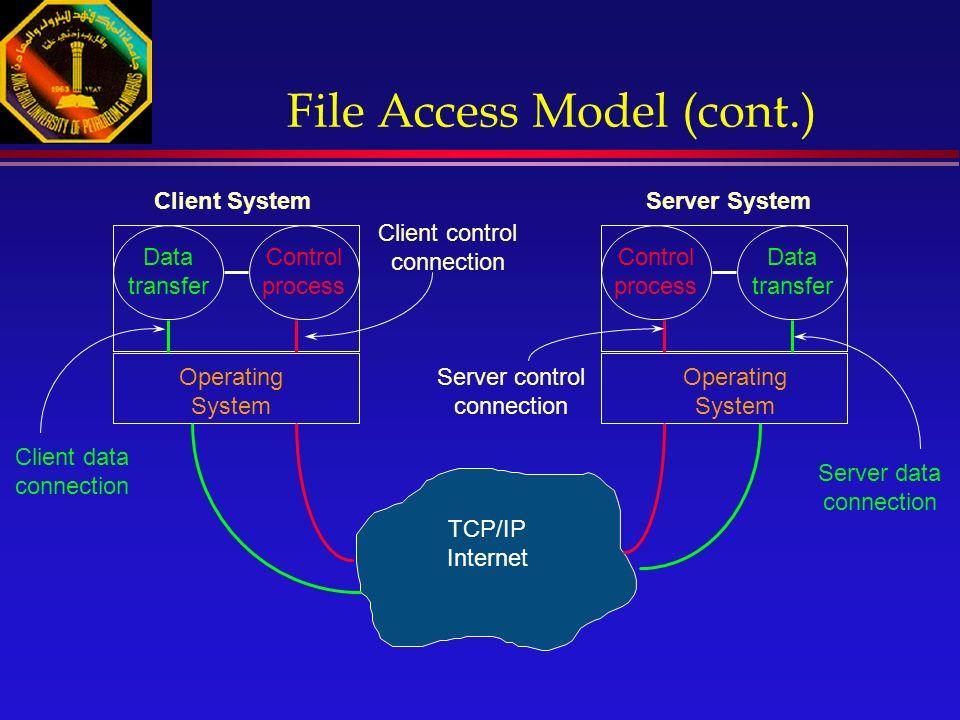 File Access Model (cont.) Control process Operating System Control process Operating System TCP/IP Internet Client control connection Server control connection Server data connection Data transfer Data transfer Client data connection Client SystemServer System