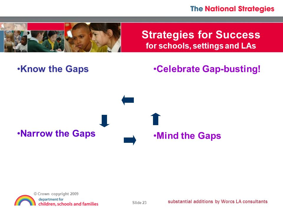 © Crown copyright 2009 Slide 23 substantial additions by Worcs LA consultants Strategies for Success for schools, settings and LAs Know the GapsCelebrate Gap-busting.