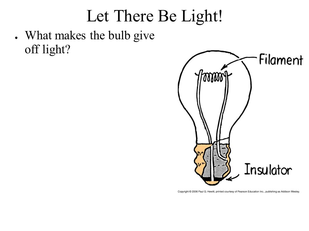 Let There Be Light! ● What makes the bulb give off light