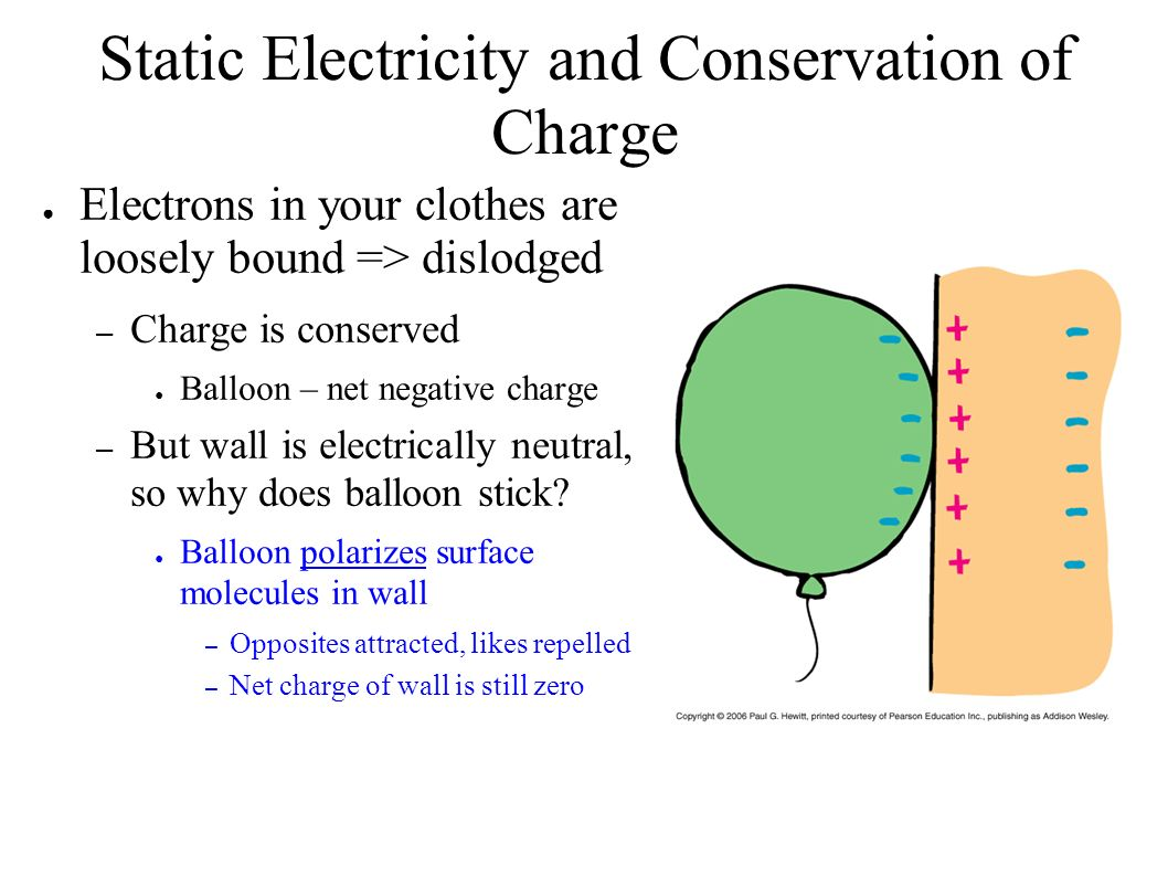 Static Electricity and Conservation of Charge ● Electrons in your clothes are loosely bound => dislodged – Charge is conserved ● Balloon – net negative charge – But wall is electrically neutral, so why does balloon stick.