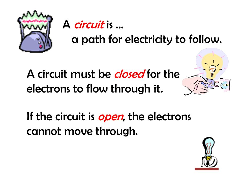 An electron is a tiny particle that moves around the outside of an atom.