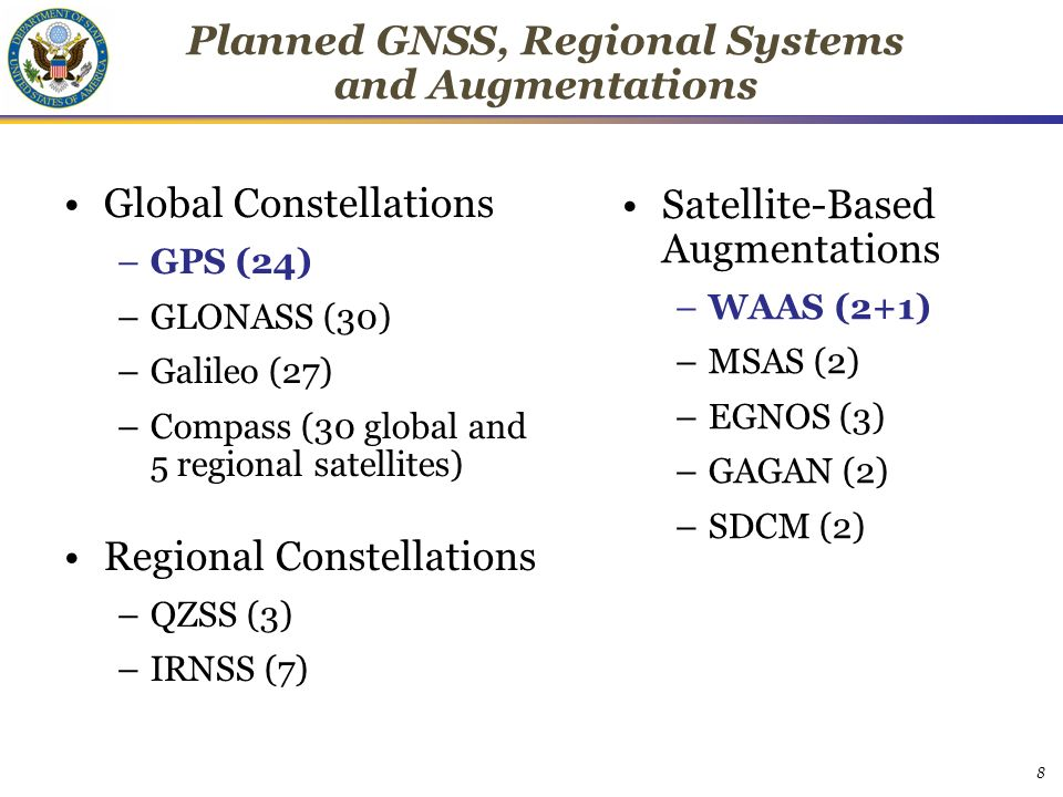 8 Planned GNSS, Regional Systems and Augmentations Global Constellations –GPS (24) –GLONASS (30) –Galileo (27) –Compass (30 global and 5 regional satellites) Regional Constellations –QZSS (3) –IRNSS (7) Satellite-Based Augmentations –WAAS (2+1) –MSAS (2) –EGNOS (3) –GAGAN (2) –SDCM (2)