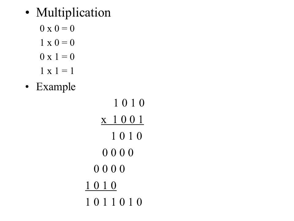 Multiplication 0 x 0 = 0 1 x 0 = 0 0 x 1 = 0 1 x 1 = 1 Example 1 0 x 1 0 0 1 1 0 1 0 0 0 0 0 1 0 1 0 1 0 1 1 0 1 0