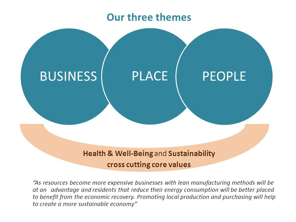 Health & Well-Being and Sustainability cross cutting core values As resources become more expensive businesses with lean manufacturing methods will be at an advantage and residents that reduce their energy consumption will be better placed to benefit from the economic recovery.