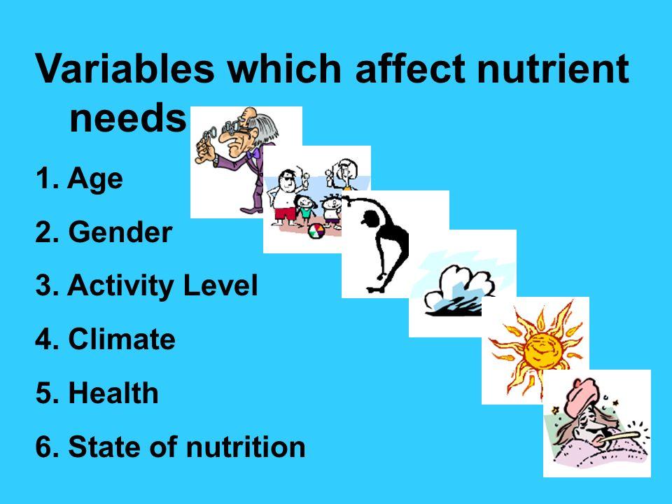 Calories per gram: Protein 1 Gram = 4 calories Carbohydrates 1 Gram = 4 calories Fat 1 Gram = 9 calories