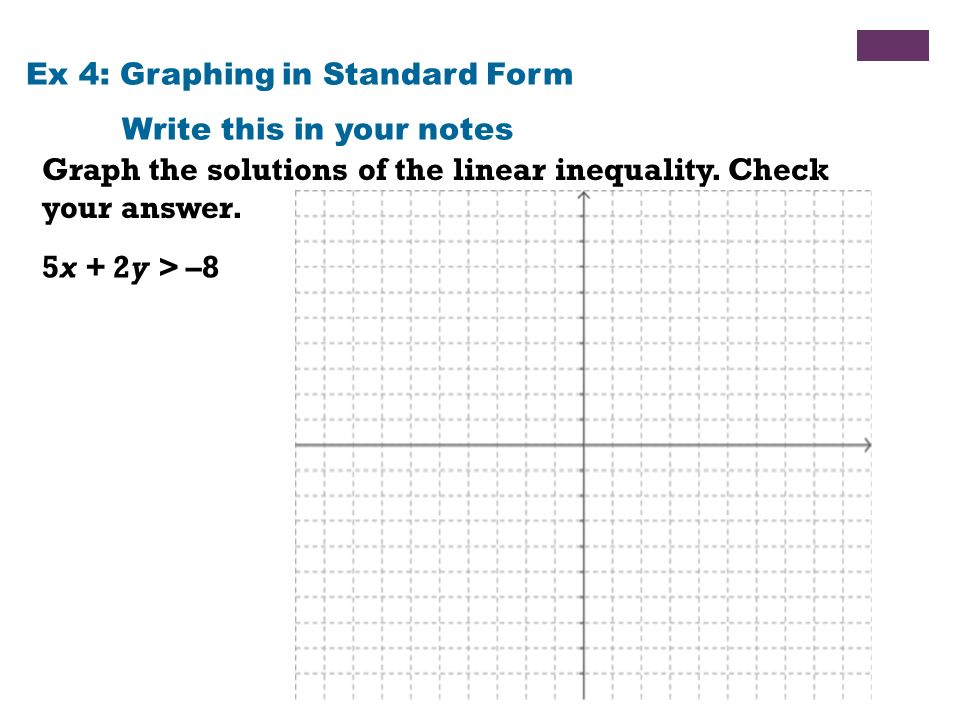 Graph the solutions of the linear inequality. Check your answer.