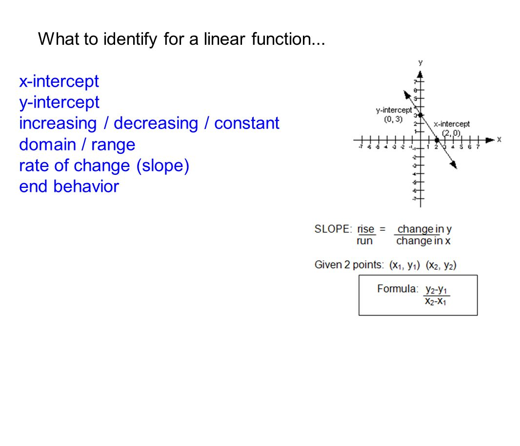 Identifying features of linear and exponential functions s tandard what to identify for a linear function falaconquin