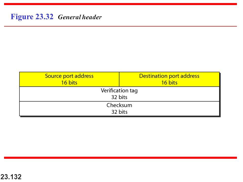 23.132 Figure 23.32 General header
