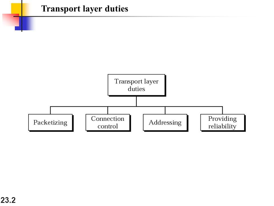 23.2 Transport layer duties