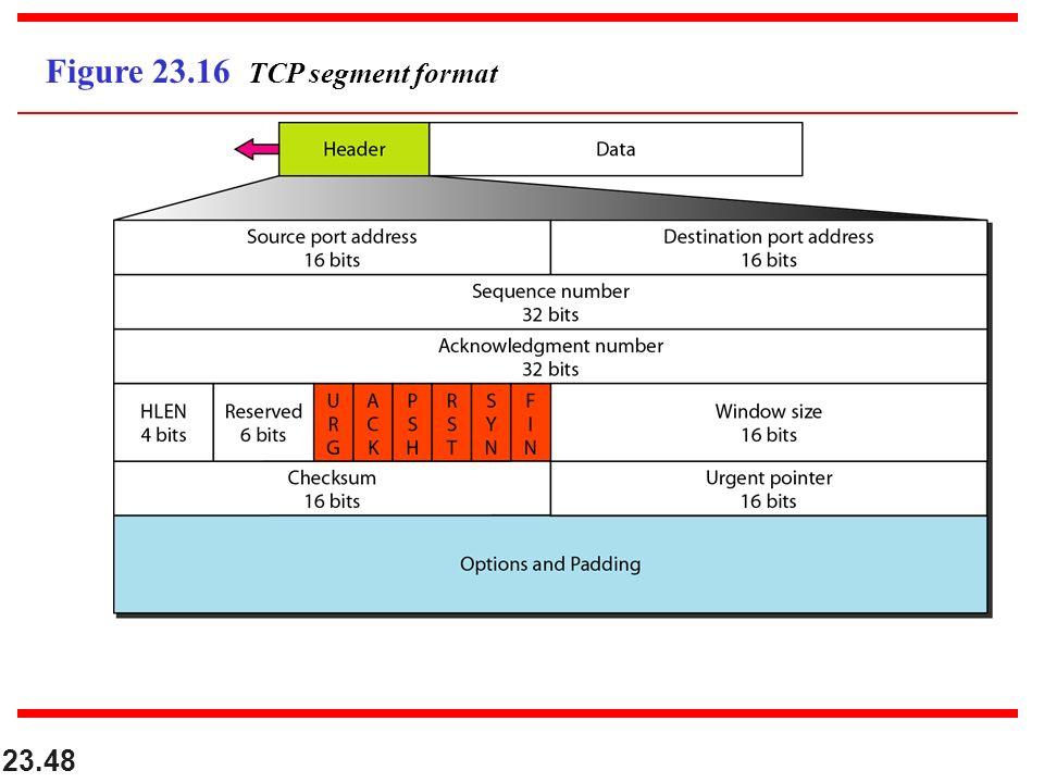 23.48 Figure 23.16 TCP segment format