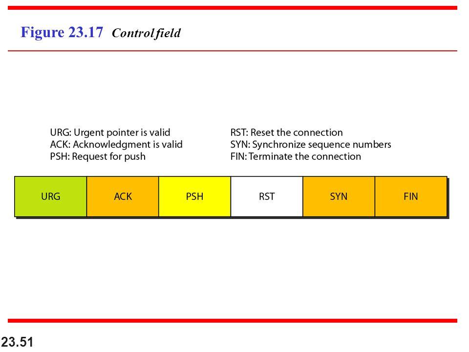 23.51 Figure 23.17 Control field
