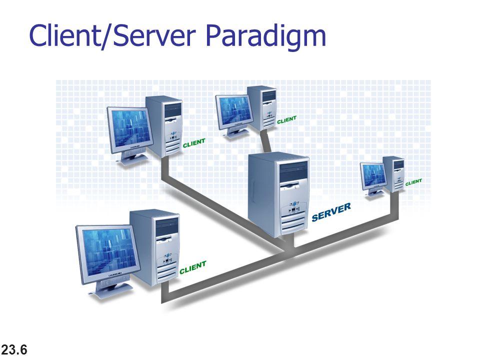 23.6 Client/Server Paradigm
