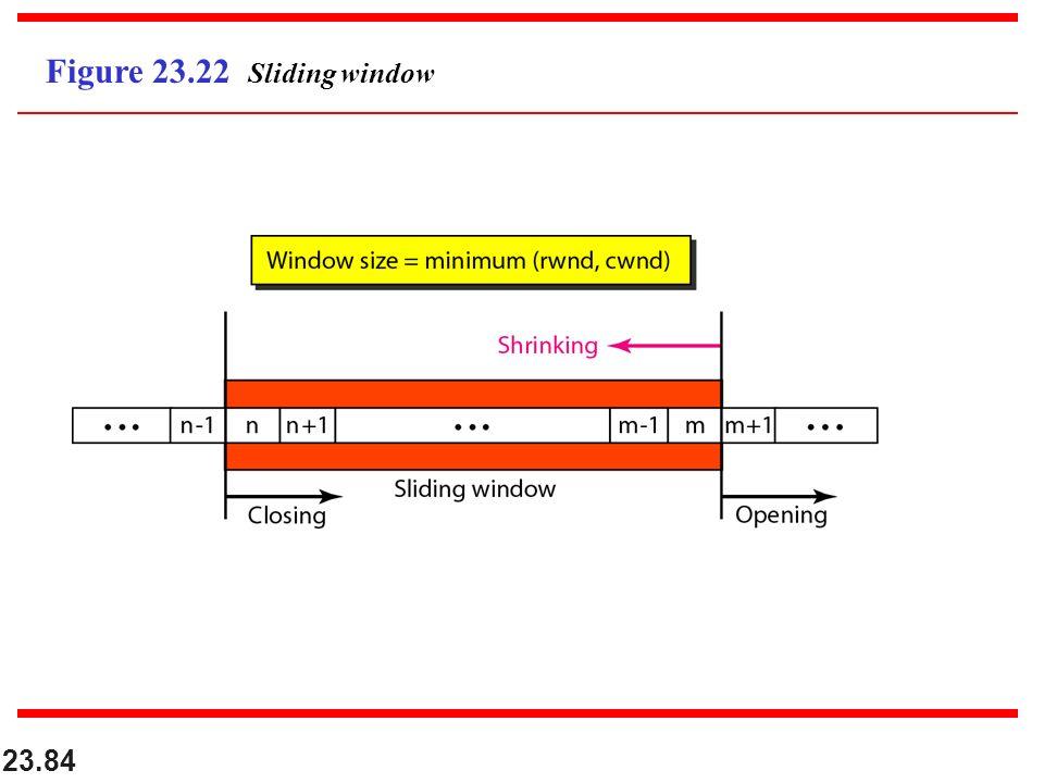 23.84 Figure 23.22 Sliding window