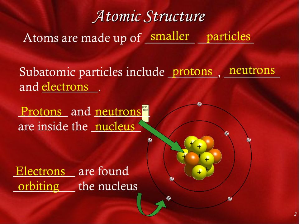 2 Atomic Structure Subatomic particles include ________, _________ and _________.