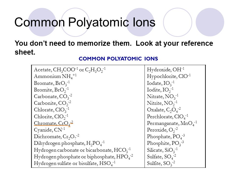 Polyatomic Ions Worksheet With Answers Heygotomaps – Nomenclature Worksheet Answers
