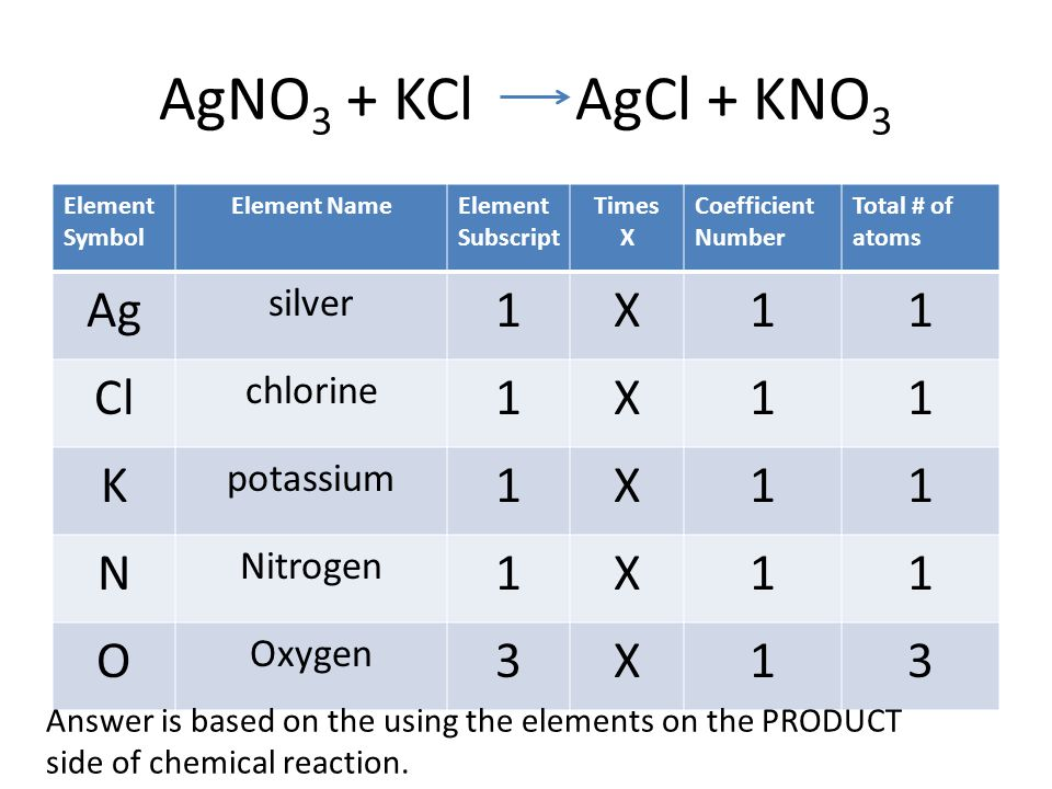Chemical Reactions Review Problems 2kclo 3 2kcl 3o 2 Element