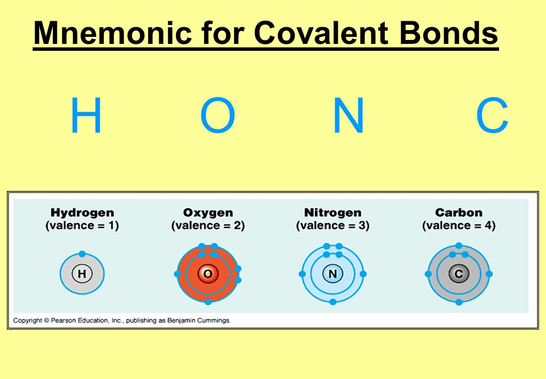 Compounds atoms are more stable if their outermost valence 4 mnemonic for covalent bonds h o n c gamestrikefo Gallery