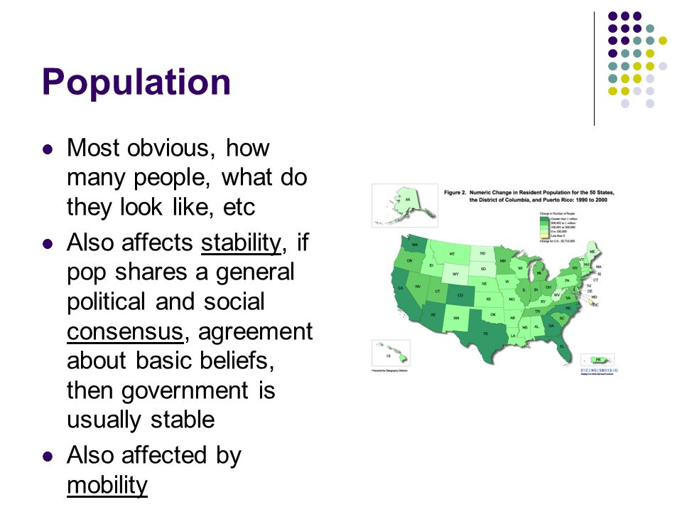 Population Most obvious, how many people, what do they look like, etc Also affects stability, if pop shares a general political and social consensus, agreement about basic beliefs, then government is usually stable Also affected by mobility