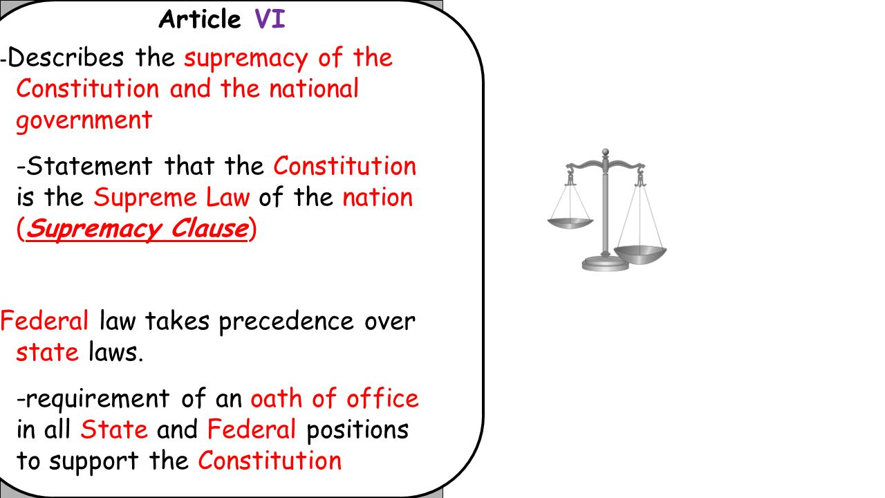 Article VI - Describes the supremacy of the Constitution and the national government -Statement that the Constitution is the Supreme Law of the nation (Supremacy Clause) Federal law takes precedence over state laws.