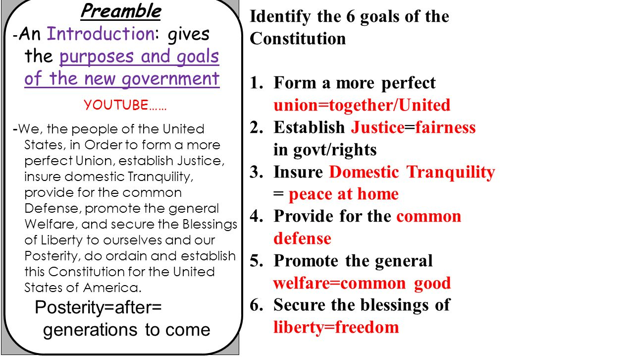 Preamble - An Introduction: gives the purposes and goals of the new government YOUTUBE…… - We, the people of the United States, in Order to form a more perfect Union, establish Justice, insure domestic Tranquility, provide for the common Defense, promote the general Welfare, and secure the Blessings of Liberty to ourselves and our Posterity, do ordain and establish this Constitution for the United States of America.