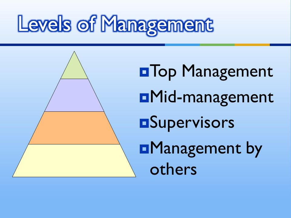  Top Management  Mid-management  Supervisors  Management by others