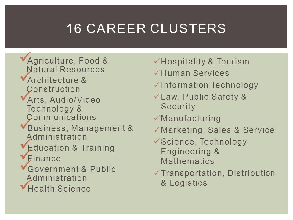 Career Clusters can help:  Determine electives in high school  Identify Career Pathways  Identify specific Occupations  Identify the training needed after high school WHY CAREER CLUSTERS