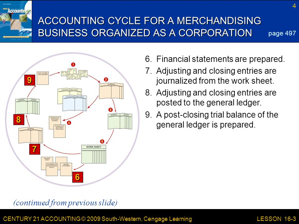 CENTURY 21 ACCOUNTING © 2009 South-Western, Cengage Learning 4 LESSON 16-3 ACCOUNTING CYCLE FOR A MERCHANDISING BUSINESS ORGANIZED AS A CORPORATION 6.Financial statements are prepared.