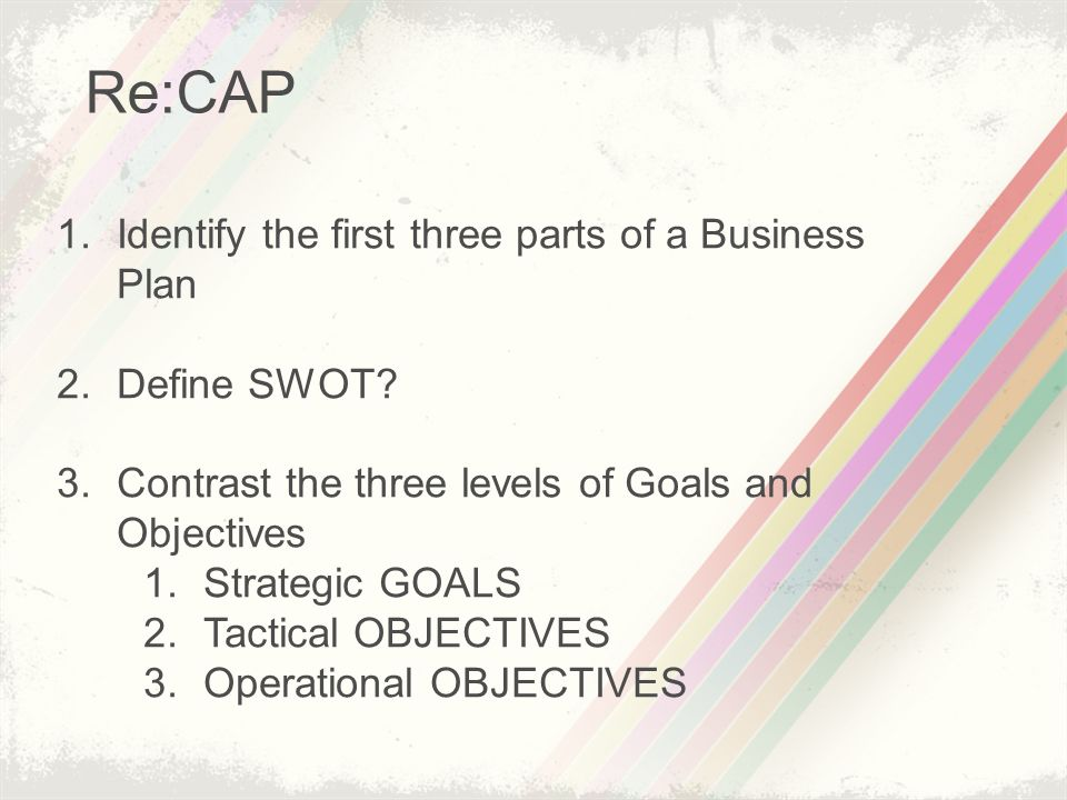 Three levels of business planning