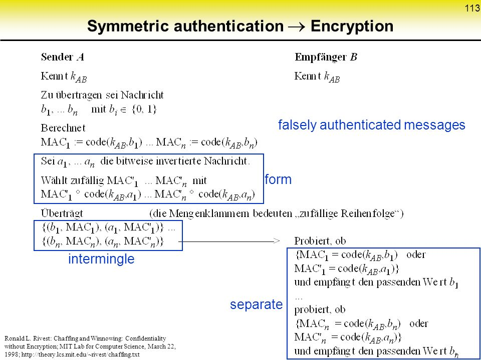 113 Symmetric authentication  Encryption n falsely authenticated messages form intermingle separate Ronald L.