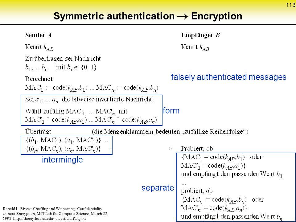 113 Symmetric authentication  Encryption n falsely authenticated messages form intermingle separate Ronald L.