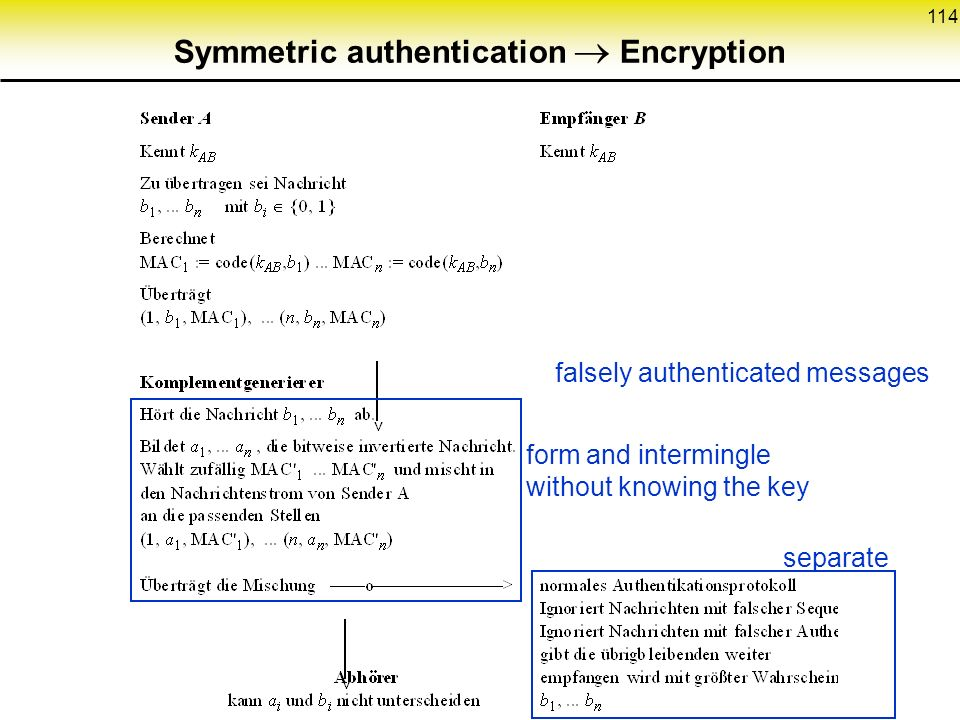 114 Symmetric authentication  Encryption falsely authenticated messages form and intermingle without knowing the key separate