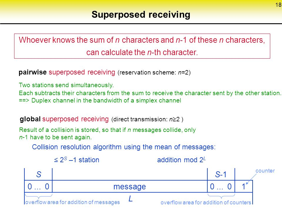 18 Superposed receiving Whoever knows the sum of n characters and n-1 of these n characters, can calculate the n-th character.