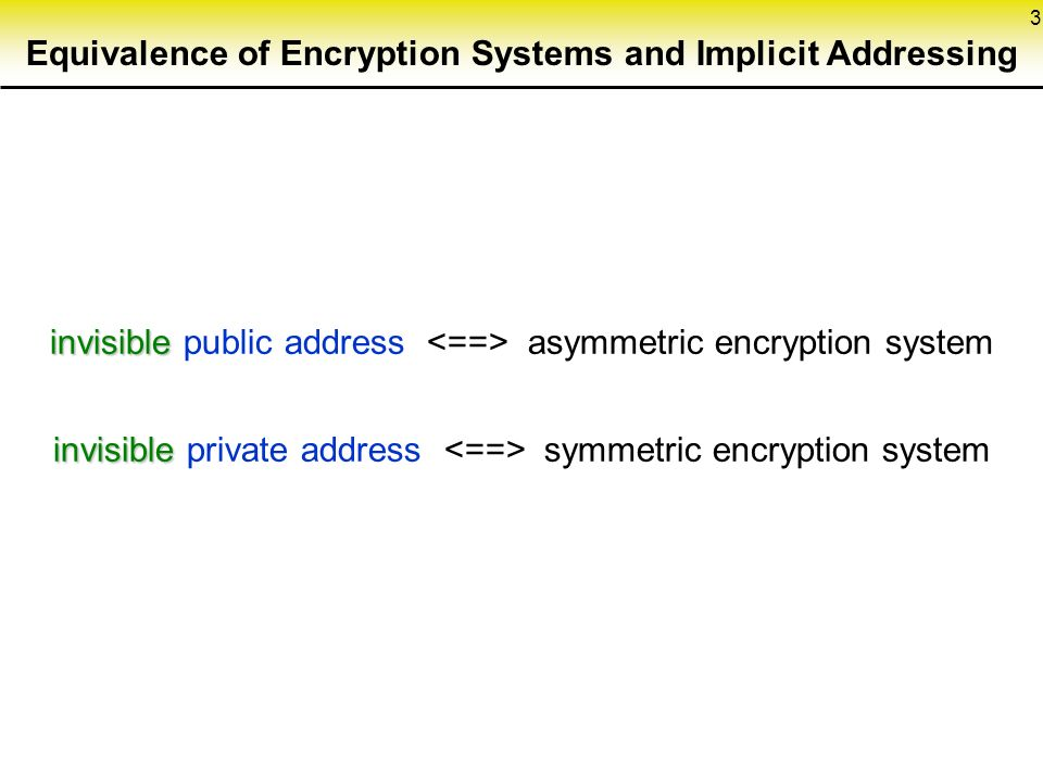 3 Equivalence of Encryption Systems and Implicit Addressing invisible invisible public address asymmetric encryption system invisible invisible private address symmetric encryption system