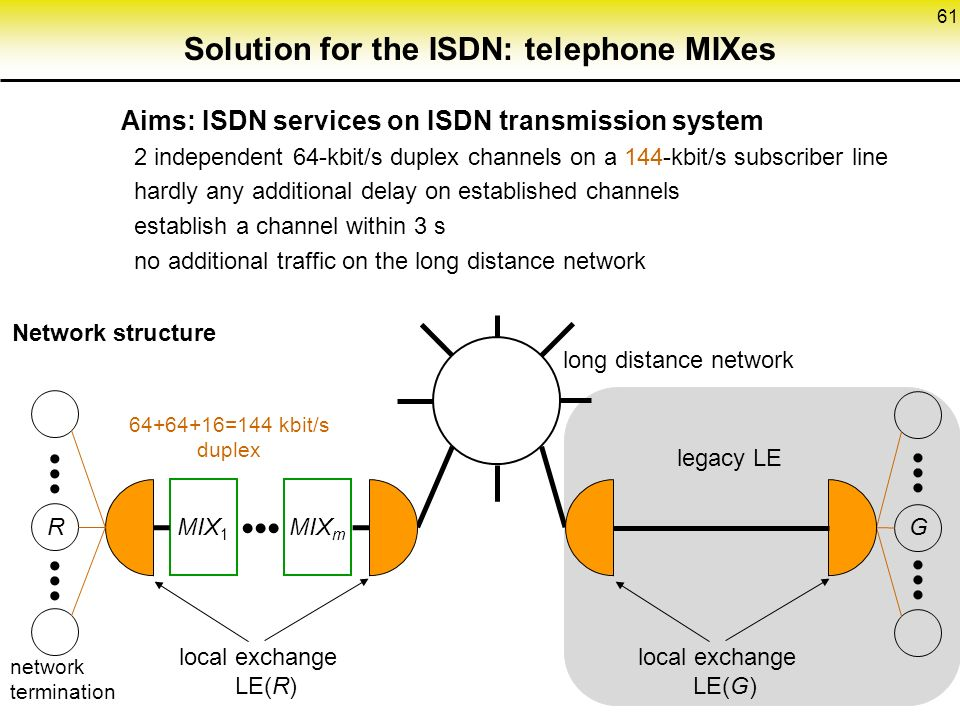 61 Solution for the ISDN: telephone MIXes Aims: ISDN services on ISDN transmission system 2 independent 64-kbit/s duplex channels on a 144-kbit/s subscriber line hardly any additional delay on established channels establish a channel within 3 s no additional traffic on the long distance network Network structure MIX 1 MIX m RG local exchange LE(R) local exchange LE(G) long distance network =144 kbit/s duplex network termination legacy LE